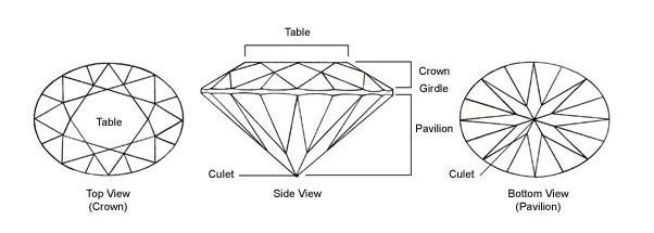Gemstone Cutting 1