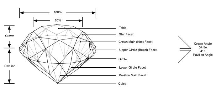 Gemstone Cutting 3